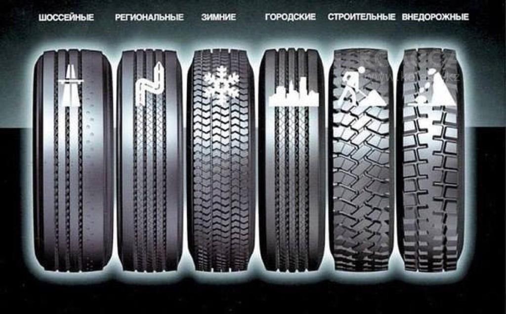 vybor-avtomobilnyx-pokryshek-6