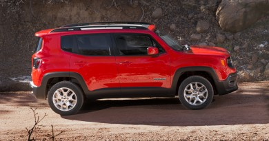 jeep renegade тест драйв
