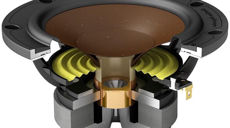 измерение параметров тиля смолла