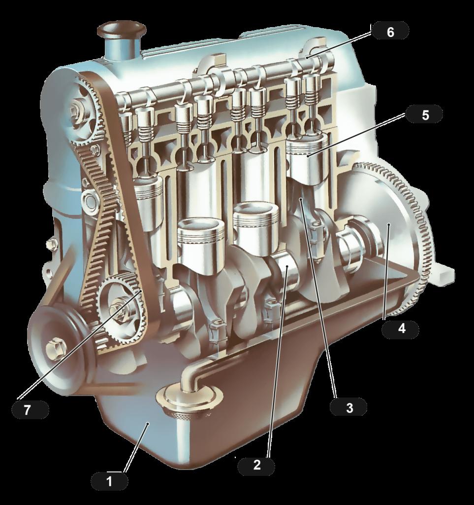 как работает двигатель автомобиля