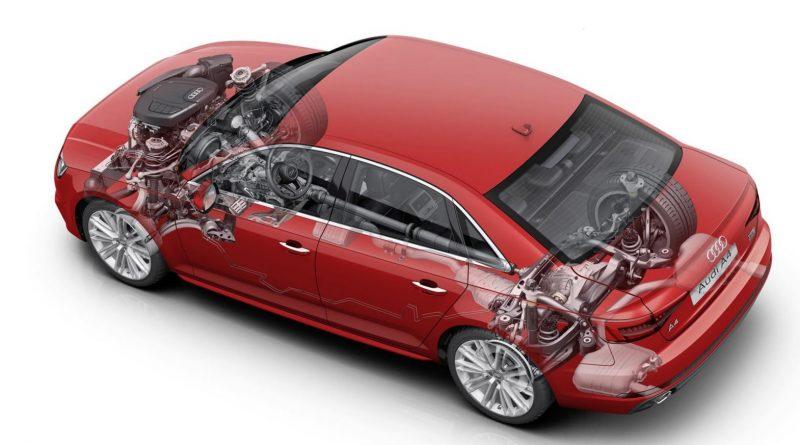 системы полного привода автомобилей